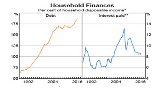 (2)豪州経済 2枚目の画像