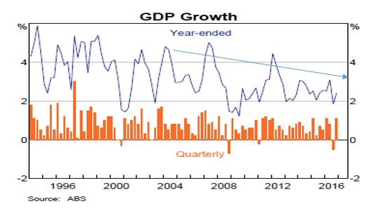 (1)GDP 2枚目の画像