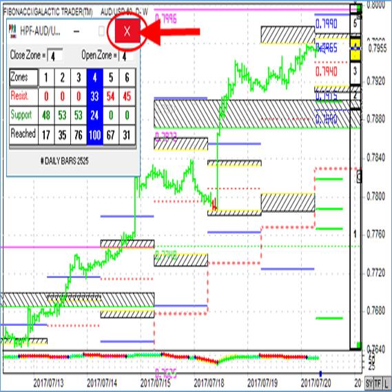 到達確率チャートを利用したトレード手法例