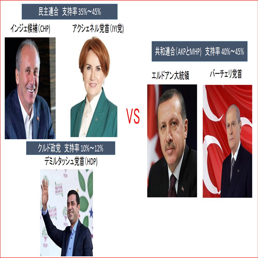 エミン ユルマズさんとトルコ大統領選 直前論点整理!