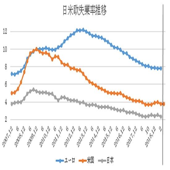 米3月雇用統計事前予想 2枚目の画像