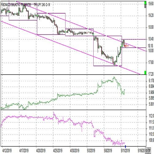 トルコリラ円ショートコメント