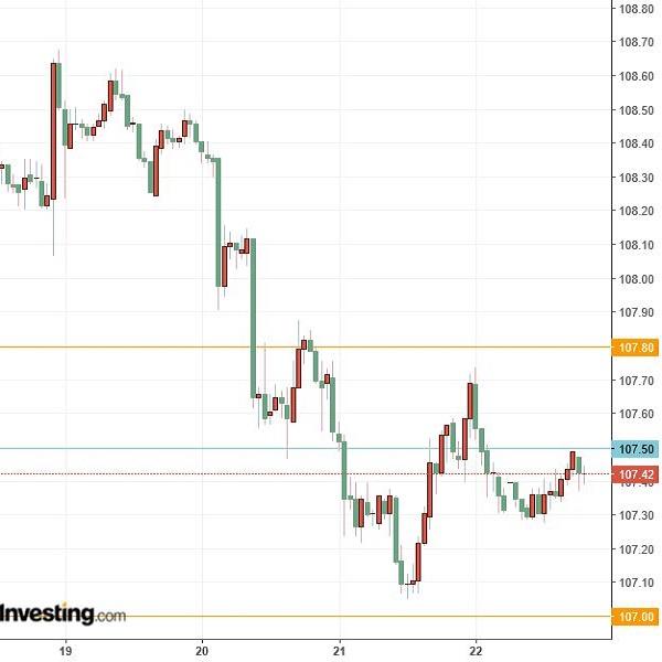 ドル円は下値リスク抱えつつ、目先はレンジ取引か(6/24夕)