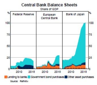 オーストラリア中銀:四半期の金融政策報告(2019年8月9日10時半公表分) 2枚目の画像