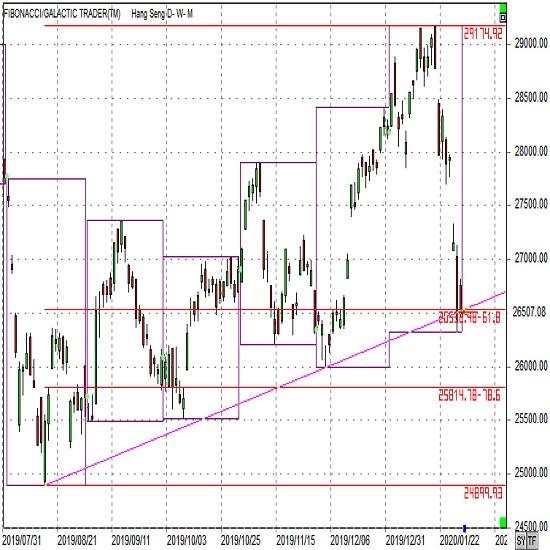 香港市場が再開(2020/1/31)
