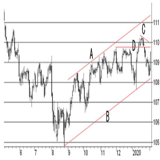 アメリカ12月貿易収支の予想 5枚目の画像