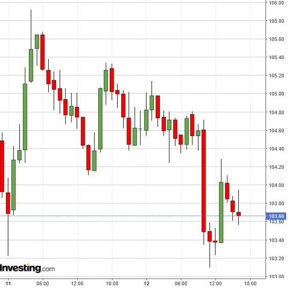 米株の動きを依然強く警戒、欧州情勢も注視(3/12夕)
