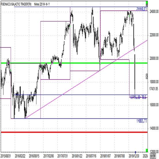 日経平均株価と日銀