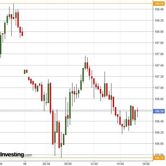 金融市場の動揺収まらず、荒い値動き継続も(3/16夕)