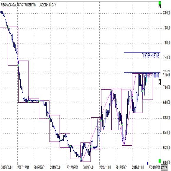 人民元2008年以来の安値(2020/5/29)