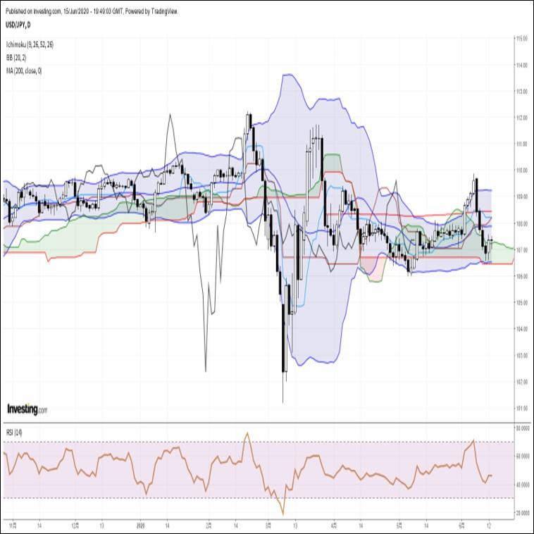 クロス プラス 株価