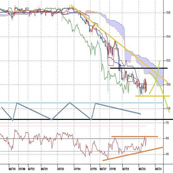 トルコリラ円見通し 対ユーロ、対ドルでのトルコリラ安続く、円高も売り圧力(20/7/30)