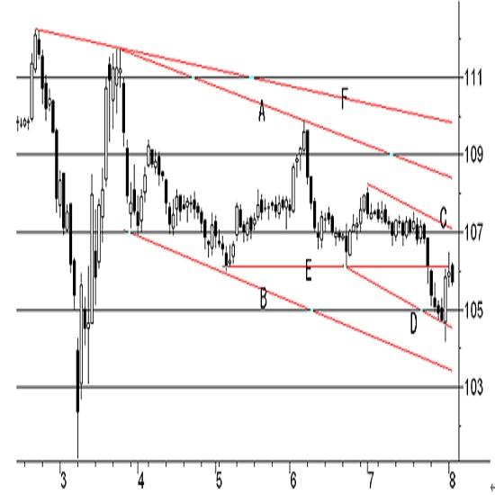 アメリカ6月貿易収支予想(日本時間2020年8月5日21時半発表予定) 5枚目の画像