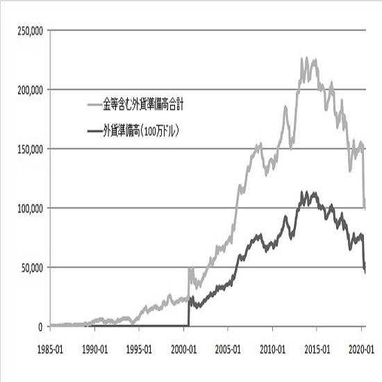 トルコリラ円見通し ドル円の反発と対ドルでのリラ急落一服で下げ渋る