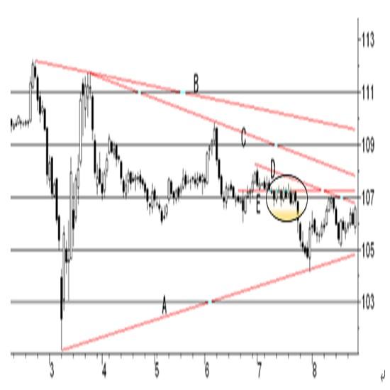 FOMC記者発表 「FOMCは長期目標と金融政策の戦略に関する最新声明を承認」(20/8/28)