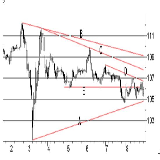 米国の経済指標(発表の日本時間) 2枚目の画像