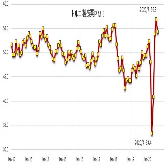 14.30円台での持ち合い続くが上値重く、トルコリラは対ユーロで最安値更新