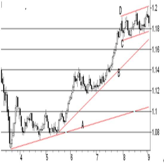 米FRB地区連銀経済報告(ベージュブック)(2020/9/2公表)