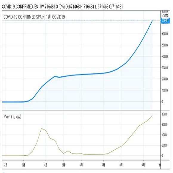 ユーロは対ドル、対円で一段の下げか