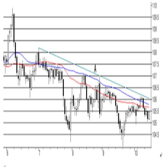 鉱工業生産とNY連銀製造業景況指数(青の矢印が今日の発表値予想) 2枚目の画像