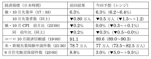 GDP推移(四半期実数値) 2枚目の画像