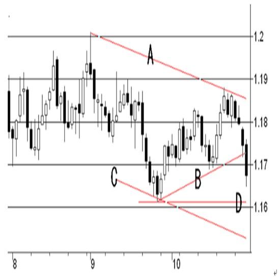 発表予定の経済指標 3枚目の画像