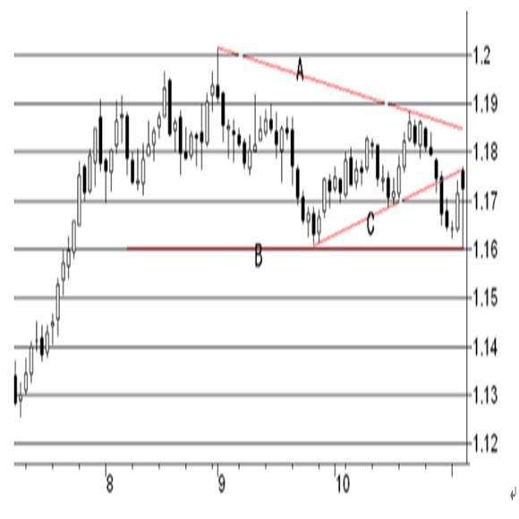 米連邦公開市場委員会(FOMC)政策金利について(2020/11/5)