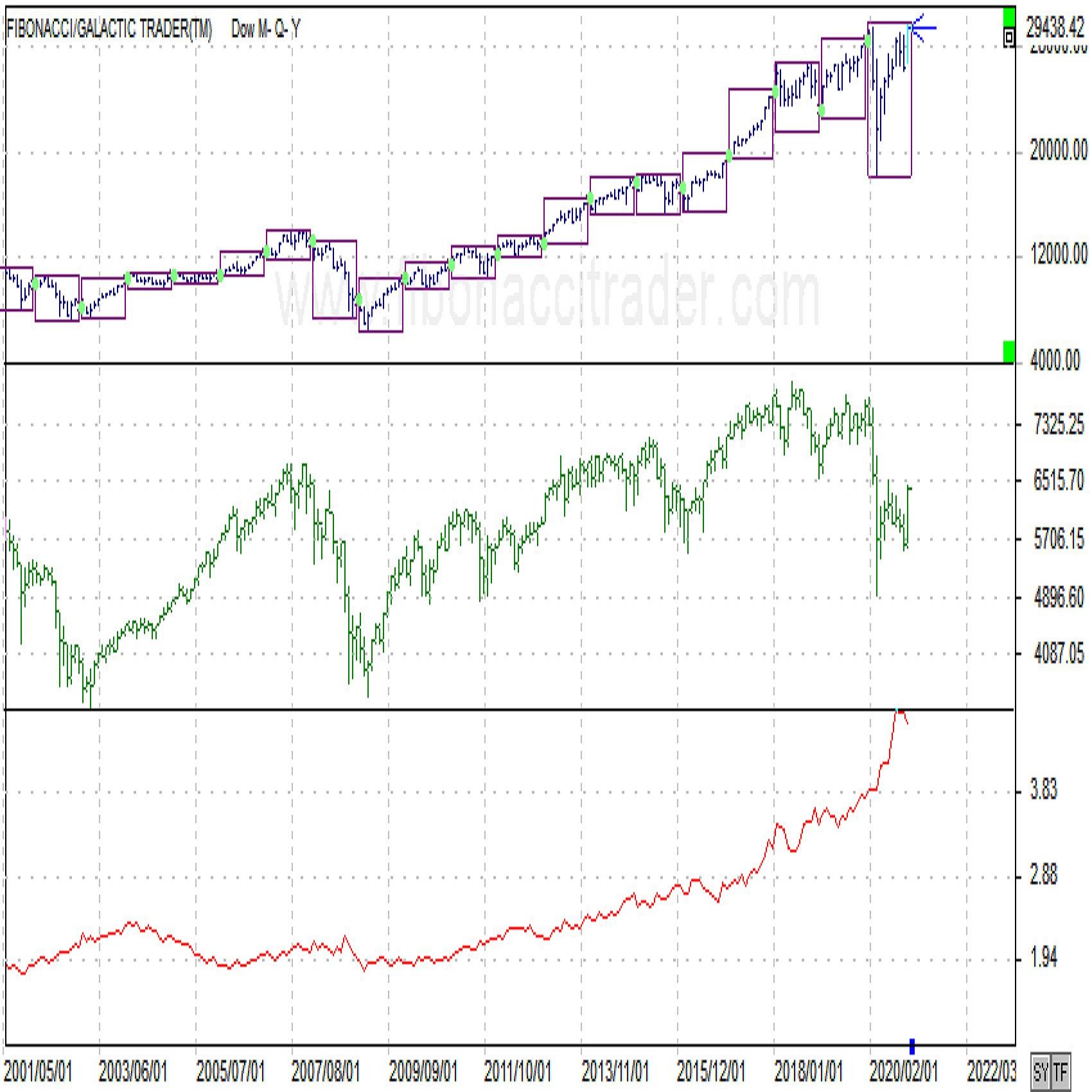 英国株へのシフト