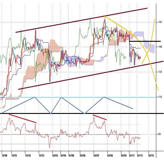 トルコリラ円見通し 米長期債利回り上昇によるドル高がトルコリラも圧迫(21/1/12)