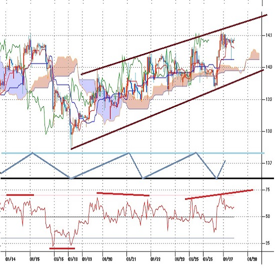 トルコリラ円見通し 1月18日安値からの上昇基調続く、新興国通貨高を反映(21/1/27)
