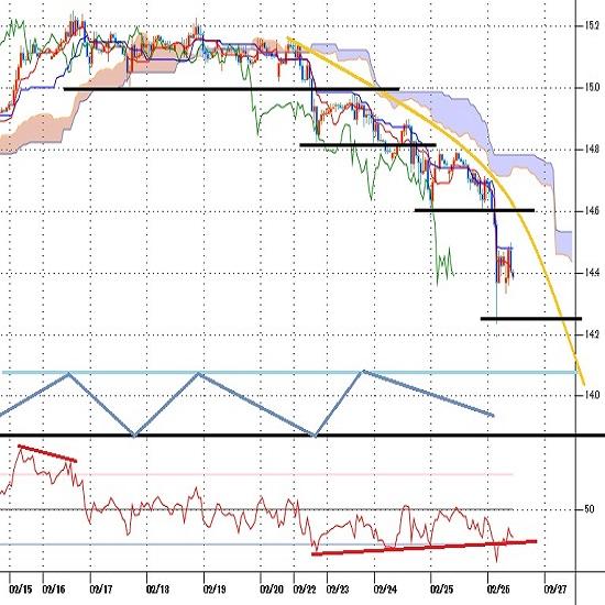 トルコリラ円見通し ドル全面高で対ドルでリラ急落、円安では支えきれず(21/2/26)