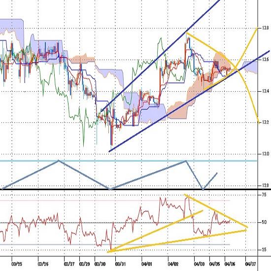 トルコリラ円見通し トルコの物価上昇続くが市場の反応は暴落一服で限定的(21/4/6)