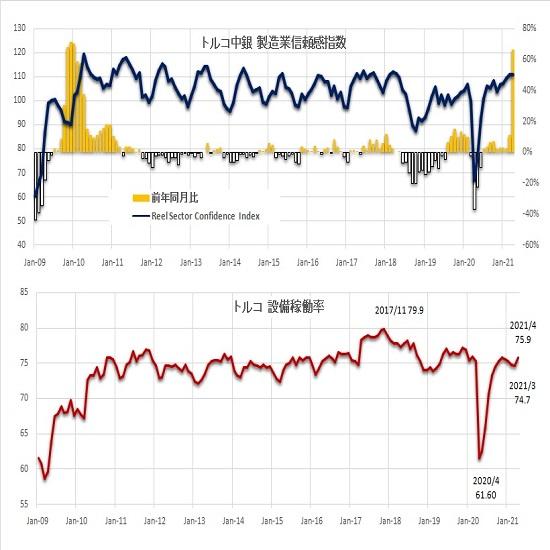 トルコリラ円見通し 7日ぶり反騰、3月22日暴落以降の安値更新後に買い戻される