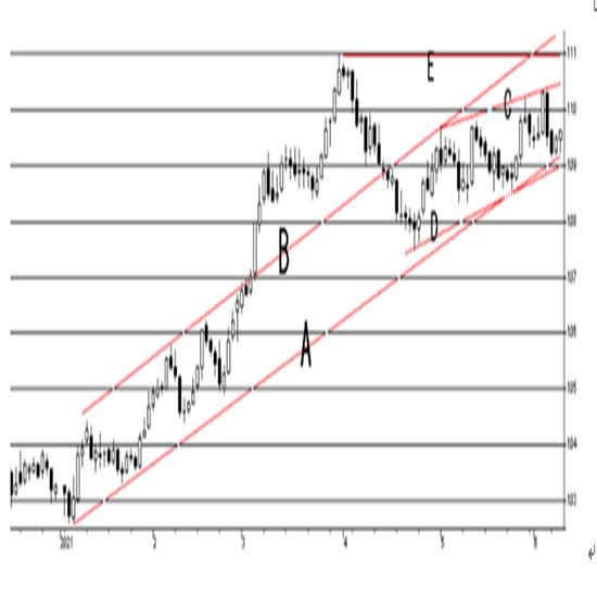 米5月消費者物価指数(CPI)予想 3枚目の画像