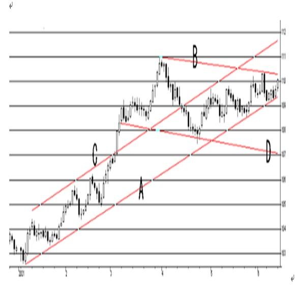 鉱工業生産とNY連銀製造業景況指数 2枚目の画像