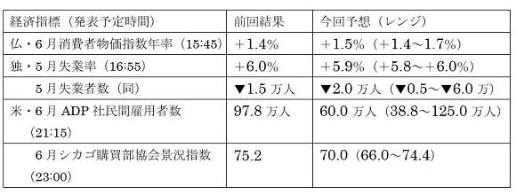 ユーロ圏消費者物価指数(HICP)前年同月比ベース推移 2枚目の画像