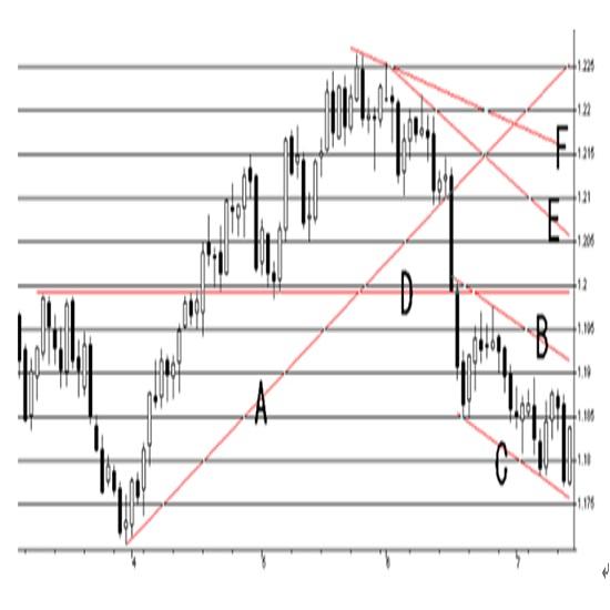 7月NY連銀製造業景況指数の予想 2枚目の画像