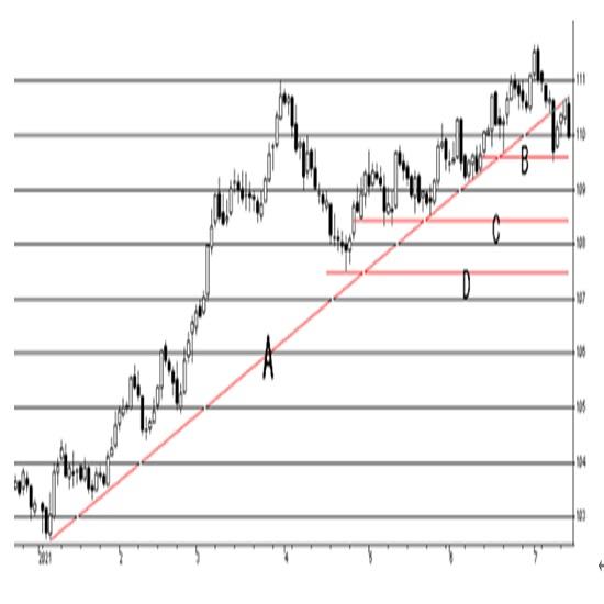米6月鉱工業生産指数の予想 3枚目の画像