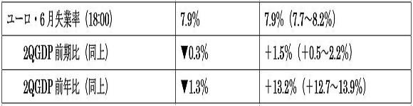 ユーロ圏消費者物価指数(HICP)前年同月比ベース推移 3枚目の画像