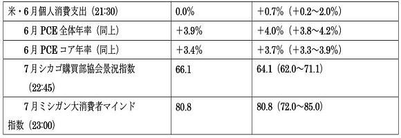 ユーロ圏消費者物価指数(HICP)前年同月比ベース推移 4枚目の画像