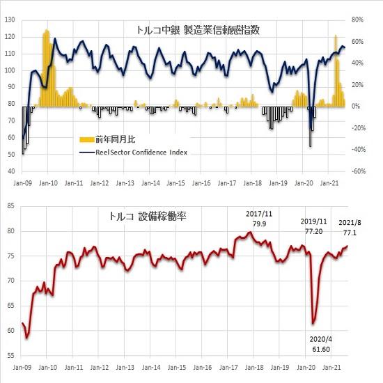 トルコリラ円見通し 8月20日の乱高下の範囲だが23日からは赤三兵での上昇