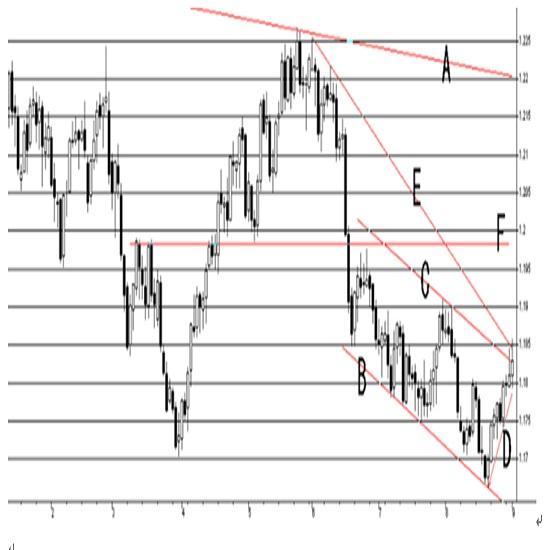 アメリカ7月貿易収支予想 3枚目の画像