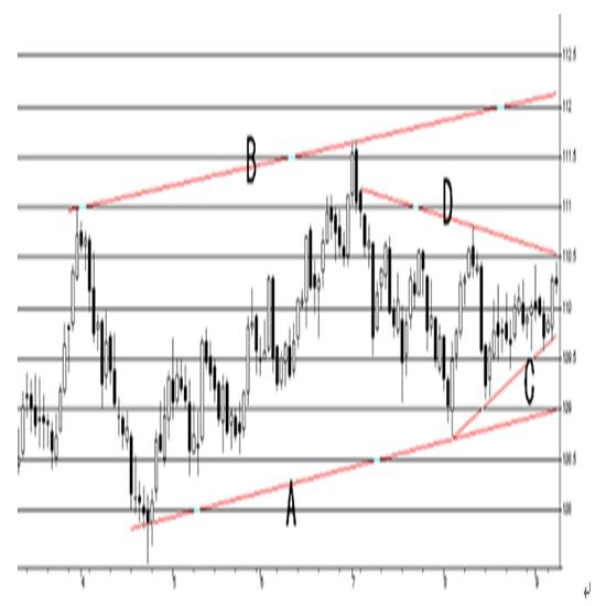 米FRB地区連銀経済報告(ベージュブック)(2021/9/9)