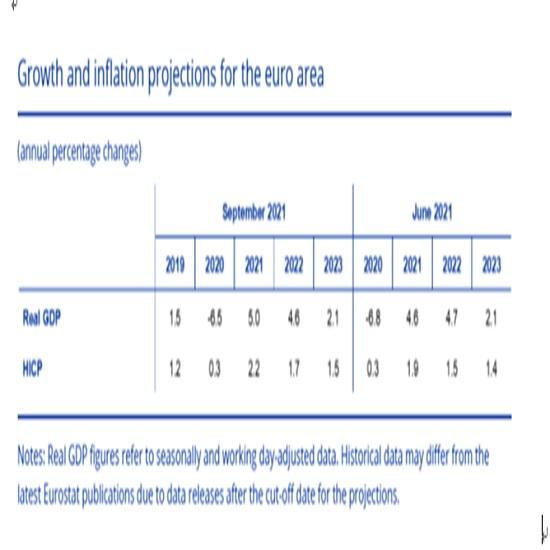 欧州中央銀行(ECB)政策金利に関する記者発表 2枚目の画像