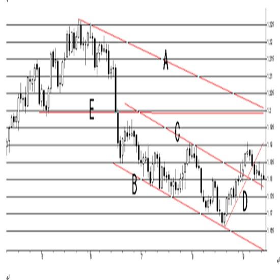 9月NY連銀製造業景況指数の予想 3枚目の画像
