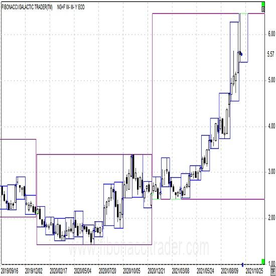 エネルギー価格高騰(2)